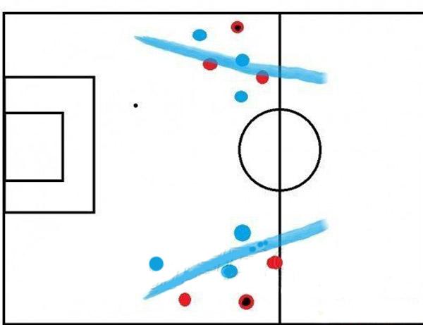 FIFA14三角进攻怎么打 三角进攻视频教程详解