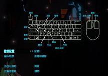 Hob操作方法详解 Hob按键设置说明