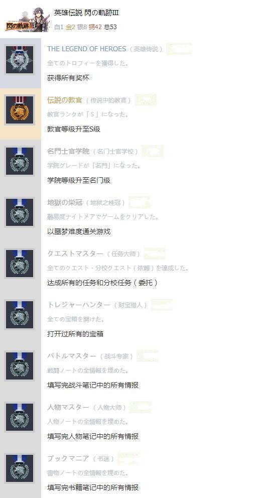 英雄传说:闪之轨迹3奖杯列表 闪之轨迹3奖杯解锁条件一览