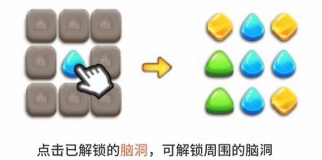 中国式家长脑洞系统详解 中国式家长脑洞系统有什么用