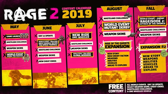 《狂怒2》后续更新计划 大量免费内容和2个付费